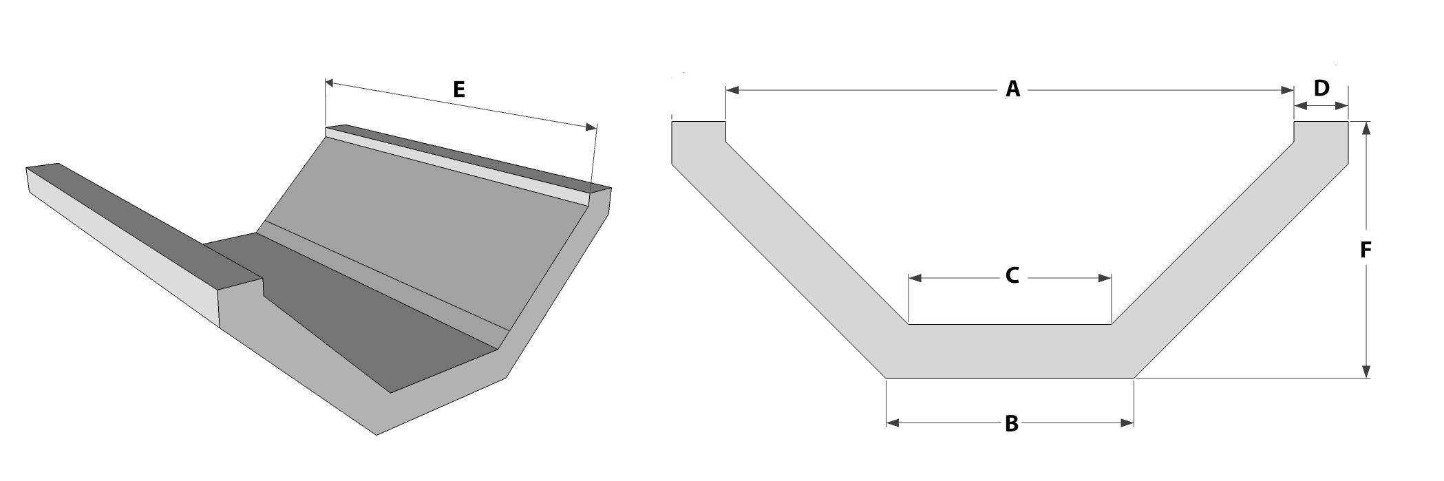 Sezione canale trapezoidale